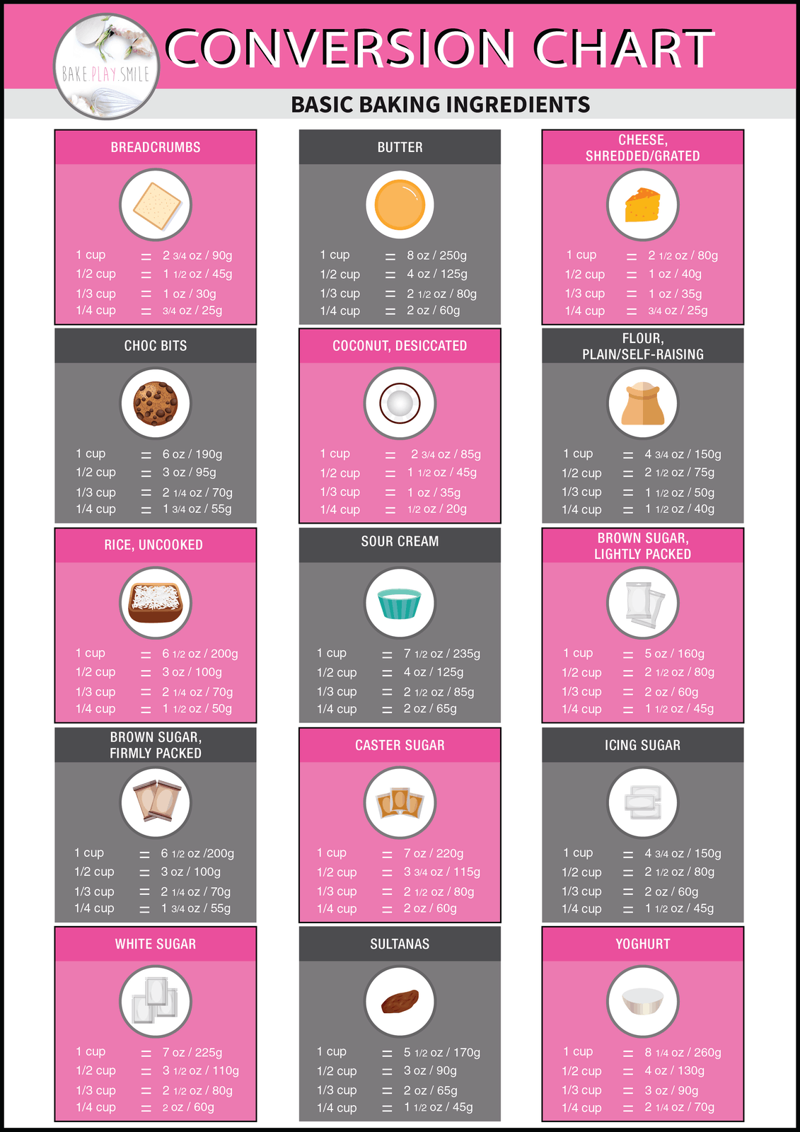 A baking conversion chart to convert ingredients between grams and cups