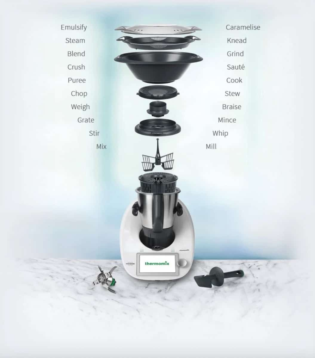 An image showing a Thermomix 6 model with a list of it's functions surrounding it.